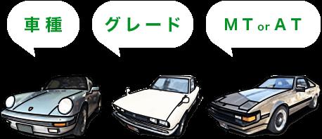 車種、グレード、MTorAT