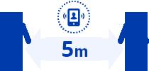 お車の状態や金額の説明は、お客様と5m以上離れた状態でお電話にてご案内。